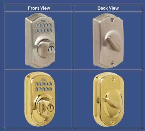 Keyless Door Entry Systems